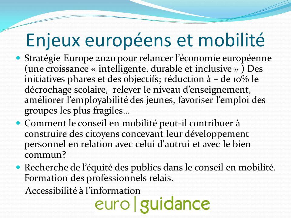 Enjeux européens et mobilité