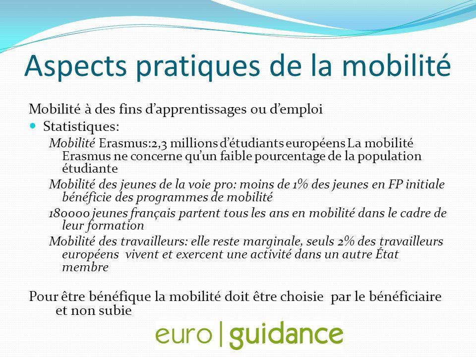 Aspects pratiques de la mobilité