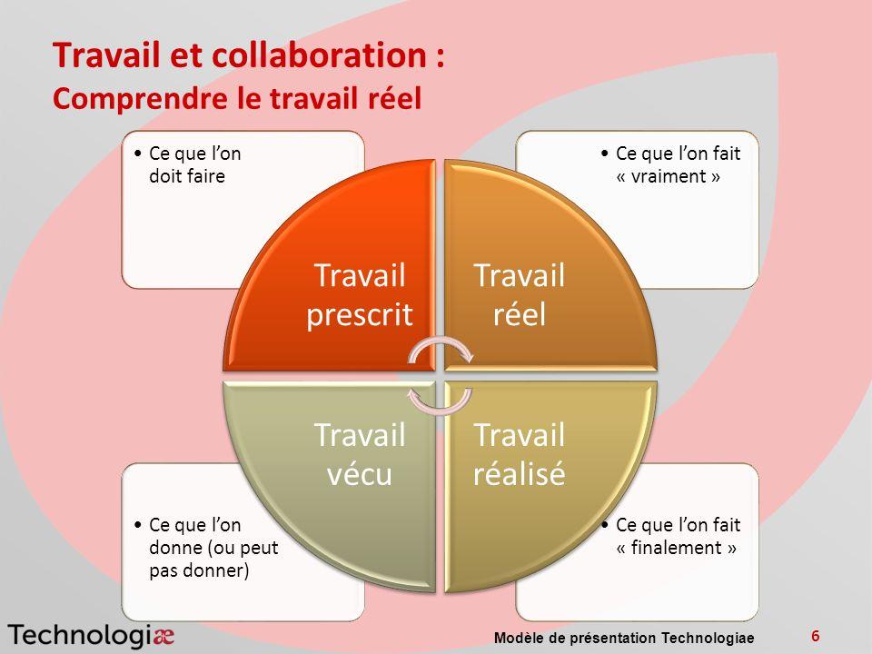 Travail et collaboration : Comprendre le travail réel