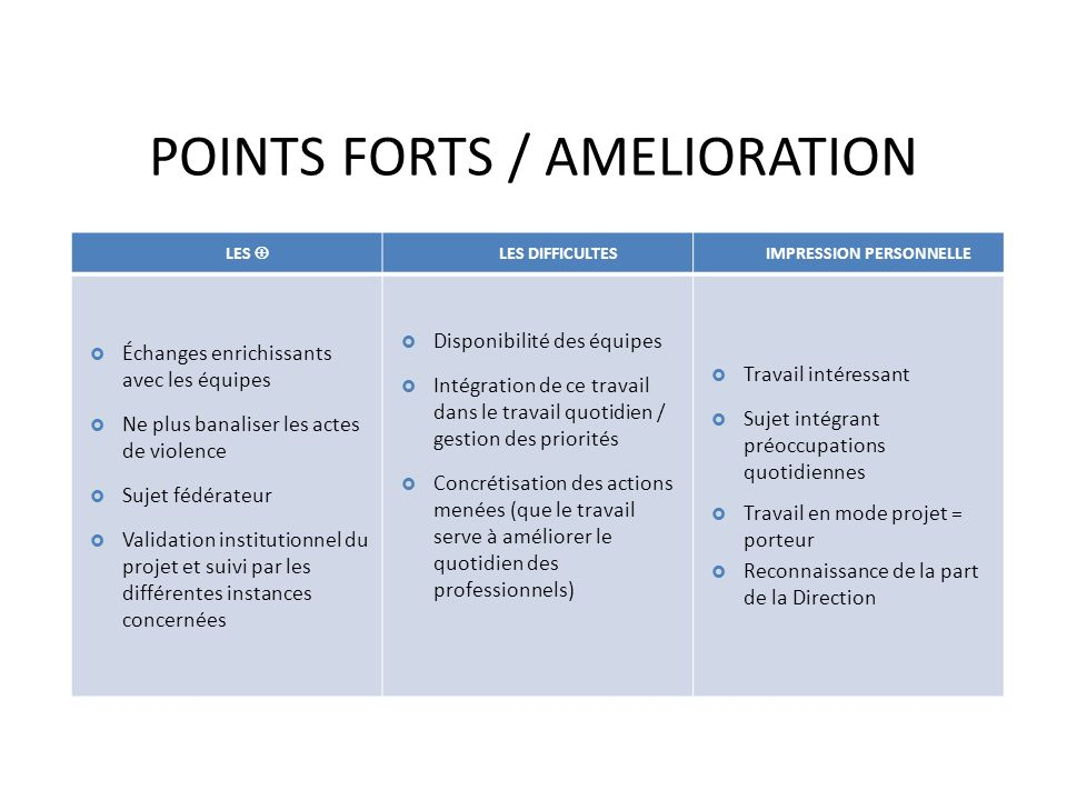 POINTS FORTS / AMELIORATION