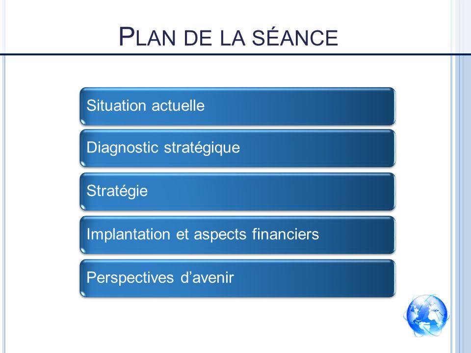 Plan de la séance Situation actuelle Diagnostic stratégique Stratégie