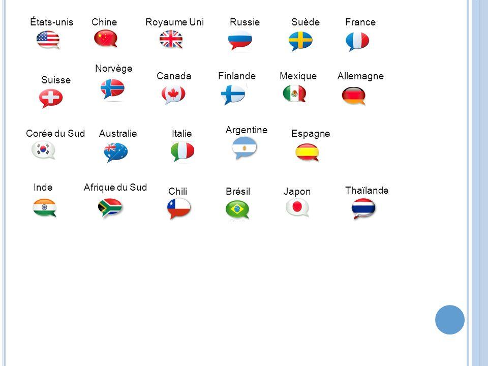 États-unis Chine. Royaume Uni. Russie. Suède. France. Norvège. Canada. Finlande. Mexique. Allemagne.