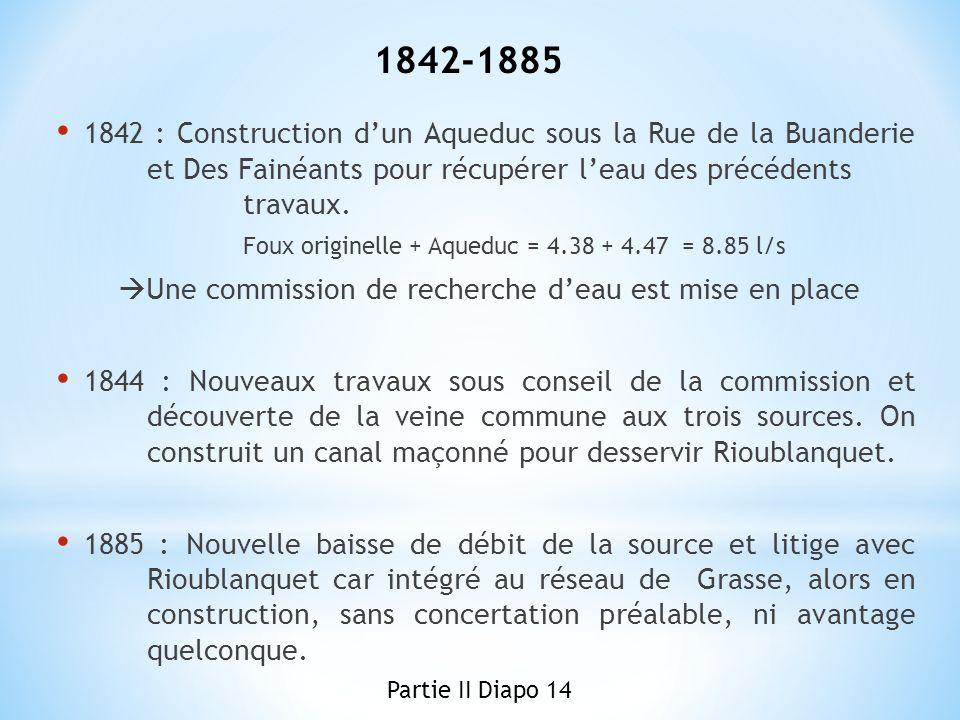 1842-1885 1842 : Construction d'un Aqueduc sous la Rue de la Buanderie et Des Fainéants pour récupérer l'eau des précédents travaux.