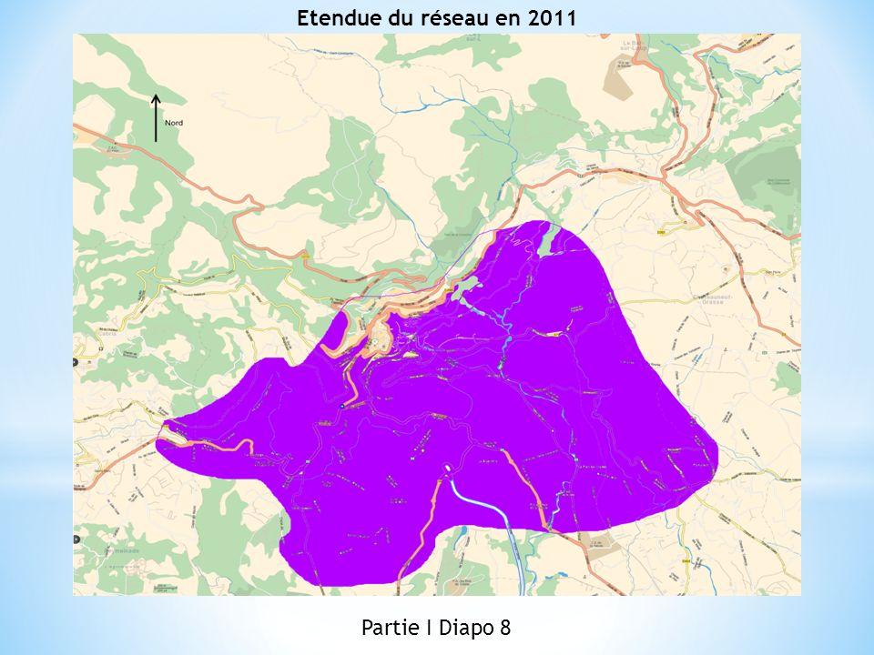 Etendue du réseau en 2011 Partie I Diapo 8