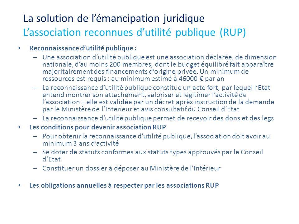 La solution de l'émancipation juridique L'association reconnues d'utilité publique (RUP)