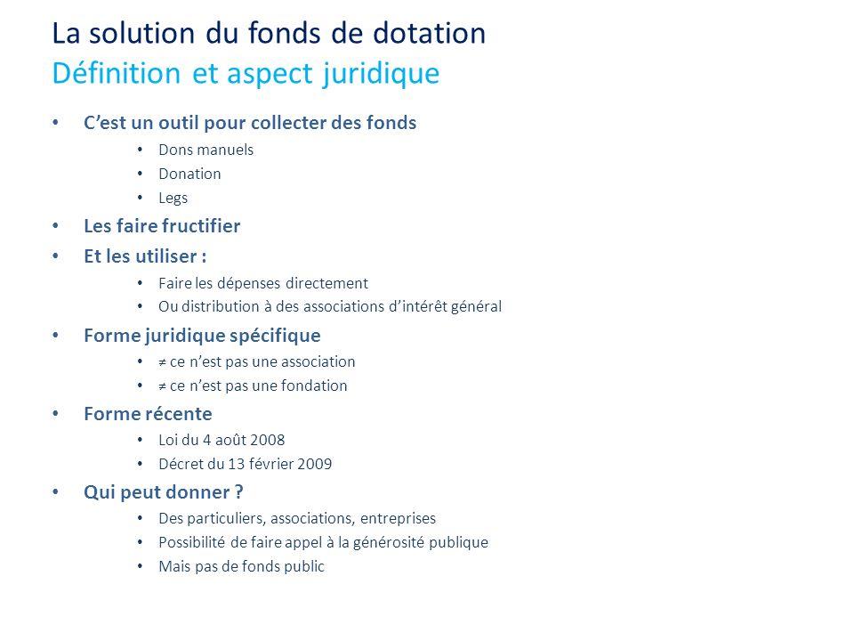 La solution du fonds de dotation Définition et aspect juridique