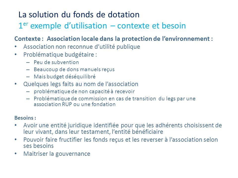 La solution du fonds de dotation 1er exemple d'utilisation – contexte et besoin
