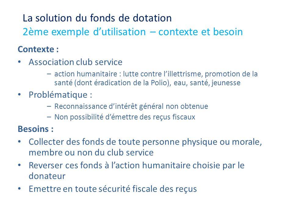 La solution du fonds de dotation 2ème exemple d'utilisation – contexte et besoin