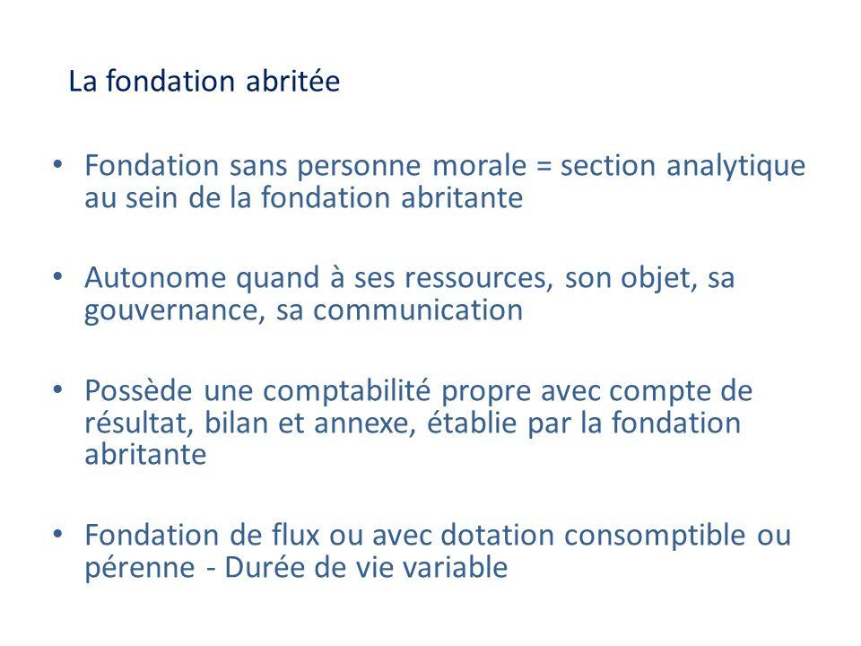 La fondation abritée Fondation sans personne morale = section analytique au sein de la fondation abritante.