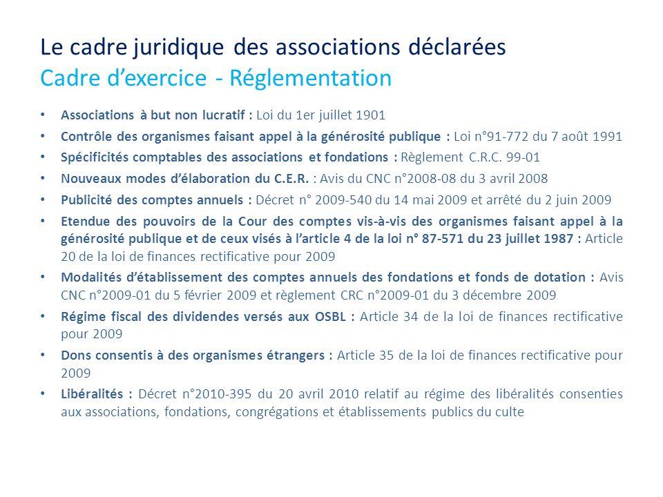 Le cadre juridique des associations déclarées Cadre d'exercice - Réglementation
