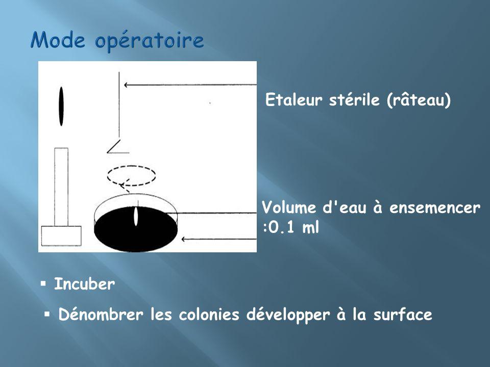 Mode opératoire Etaleur stérile (râteau)