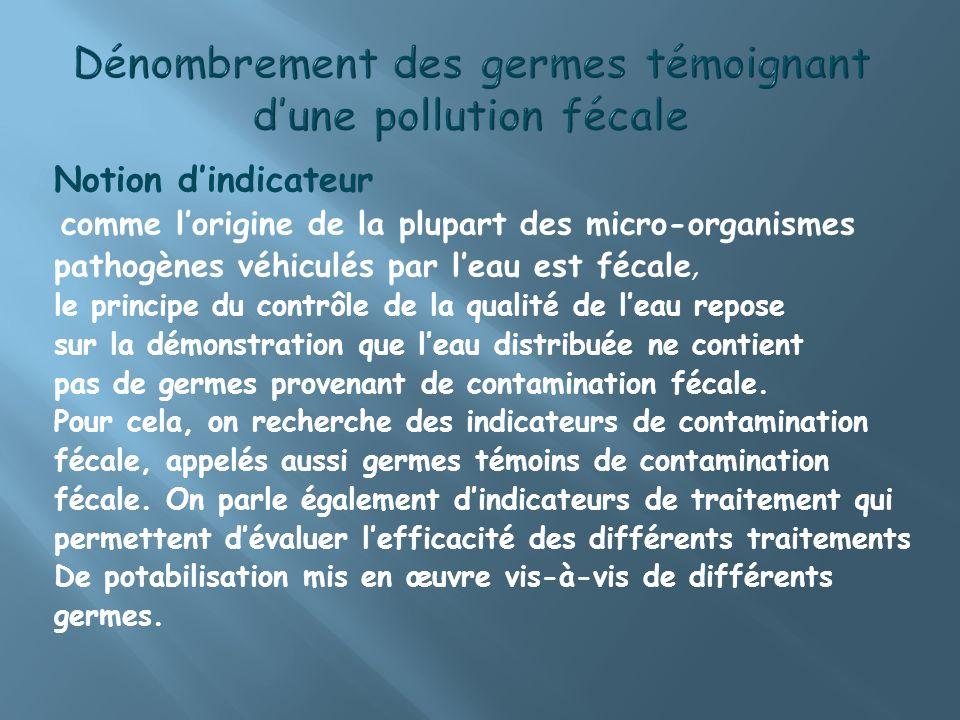 Dénombrement des germes témoignant d'une pollution fécale