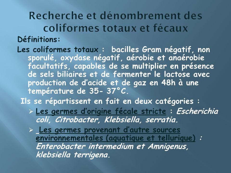Recherche et dénombrement des coliformes totaux et fécaux