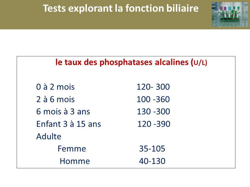 r Tests explorant la fonction biliaire