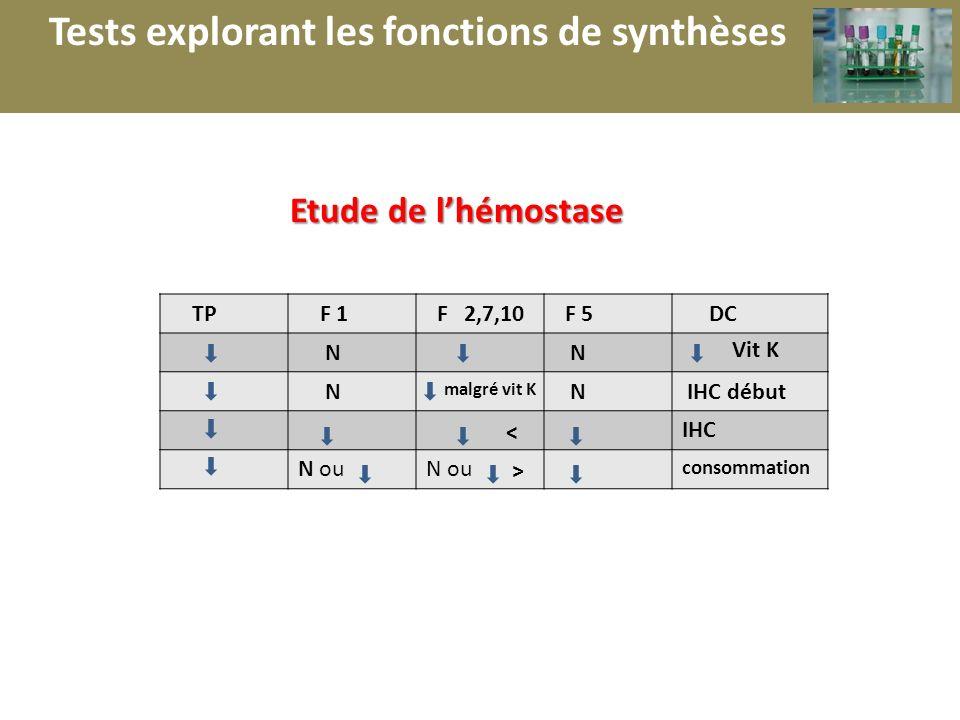 r Tests explorant les fonctions de synthèses Etude de l'hémostase TP