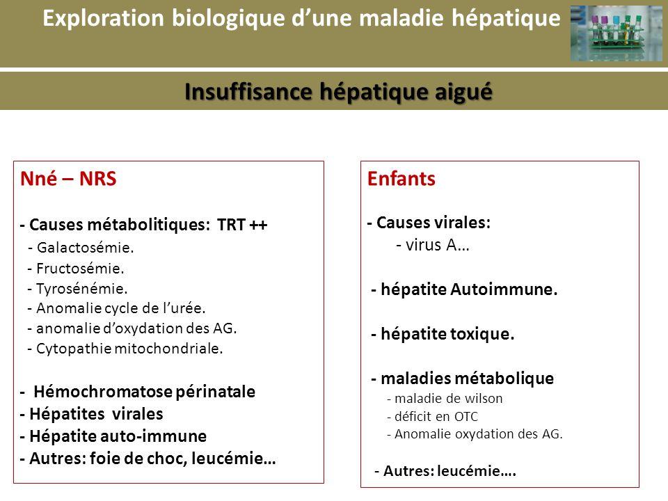 b Exploration biologique d'une maladie hépatique