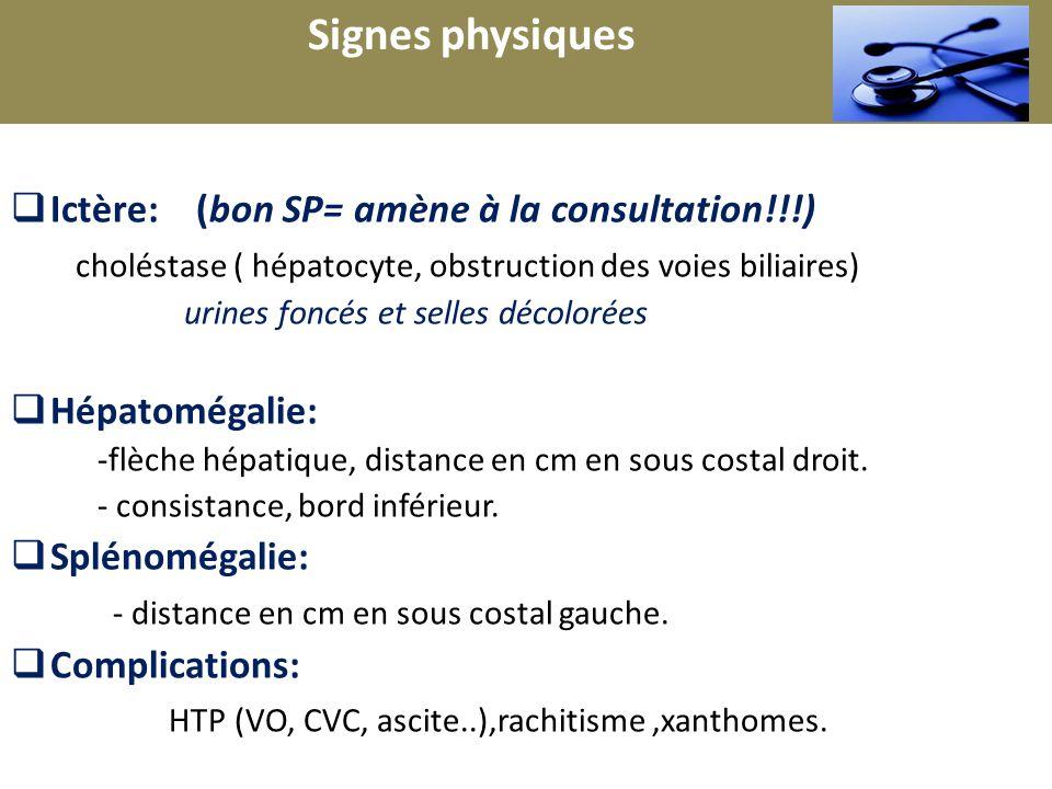 r Signes physiques Ictère: (bon SP= amène à la consultation!!!)