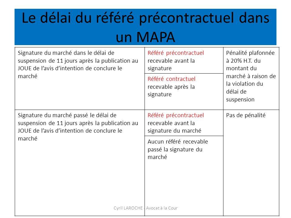 Le délai du référé précontractuel dans un MAPA