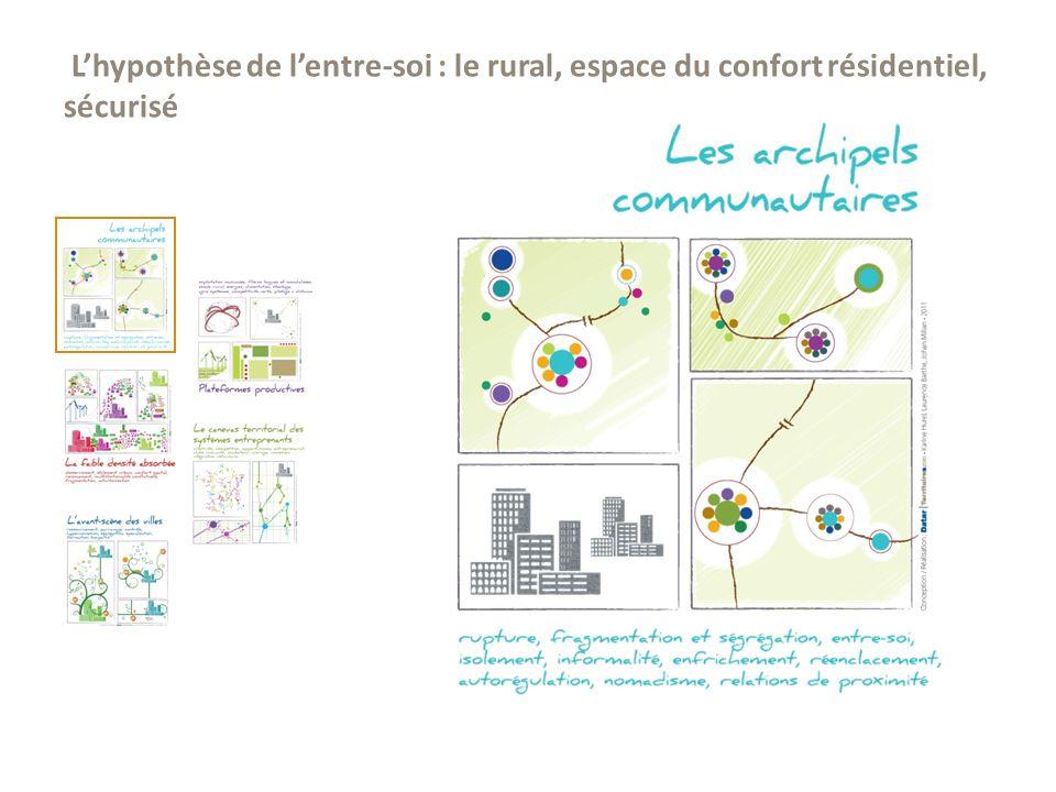 L'hypothèse de l'entre-soi : le rural, espace du confort résidentiel, sécurisé