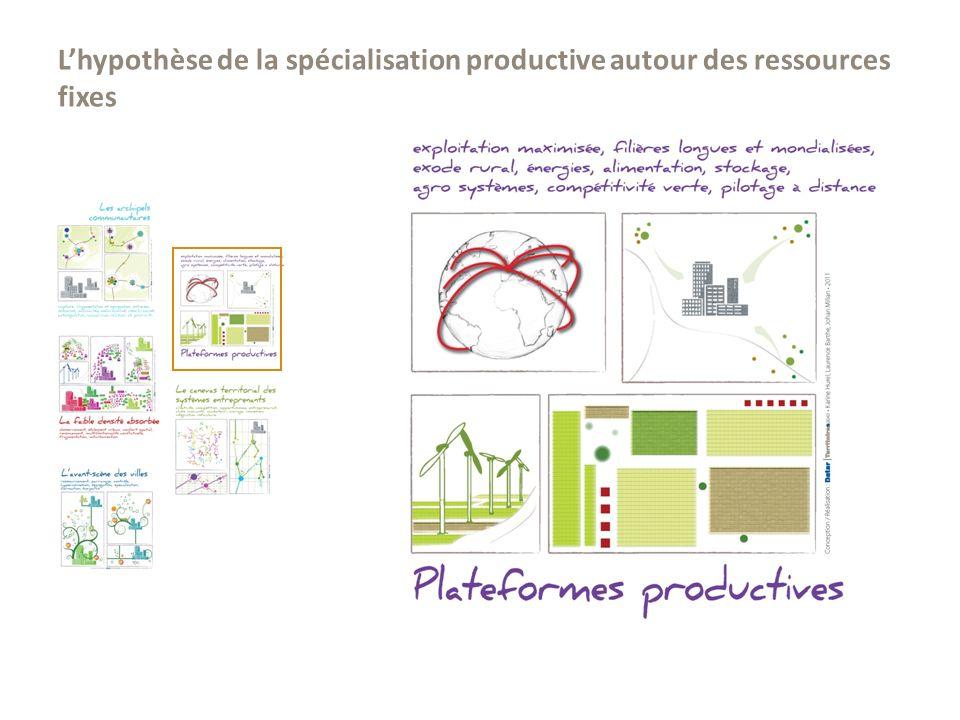 L'hypothèse de la spécialisation productive autour des ressources fixes