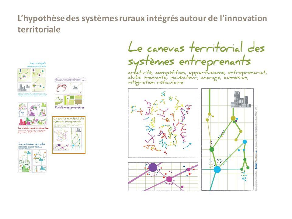 L'hypothèse des systèmes ruraux intégrés autour de l'innovation territoriale