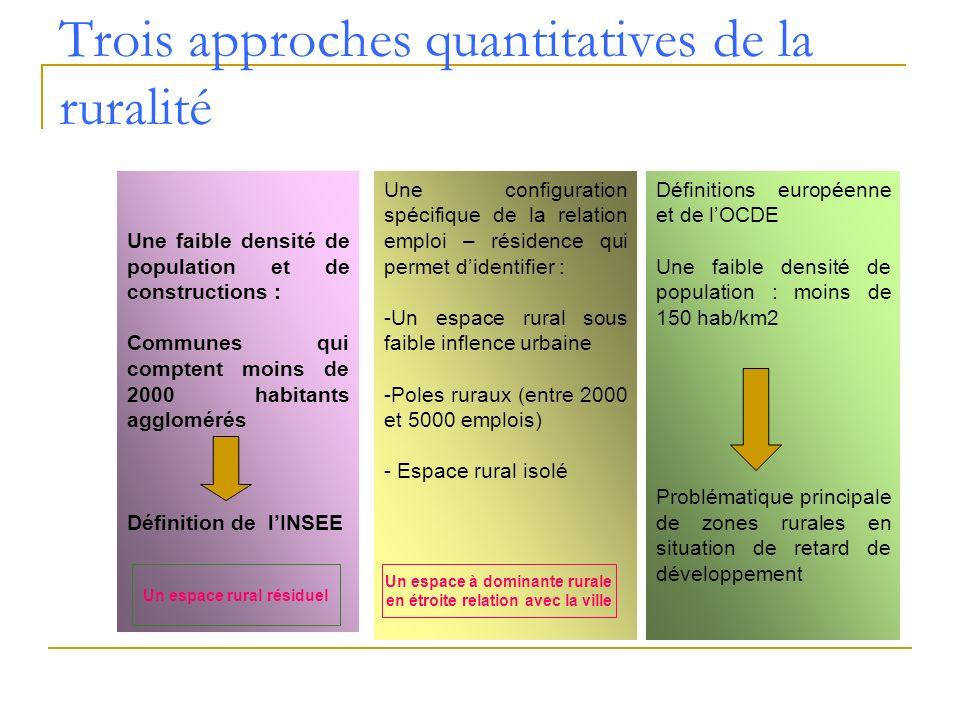 Trois approches quantitatives de la ruralité