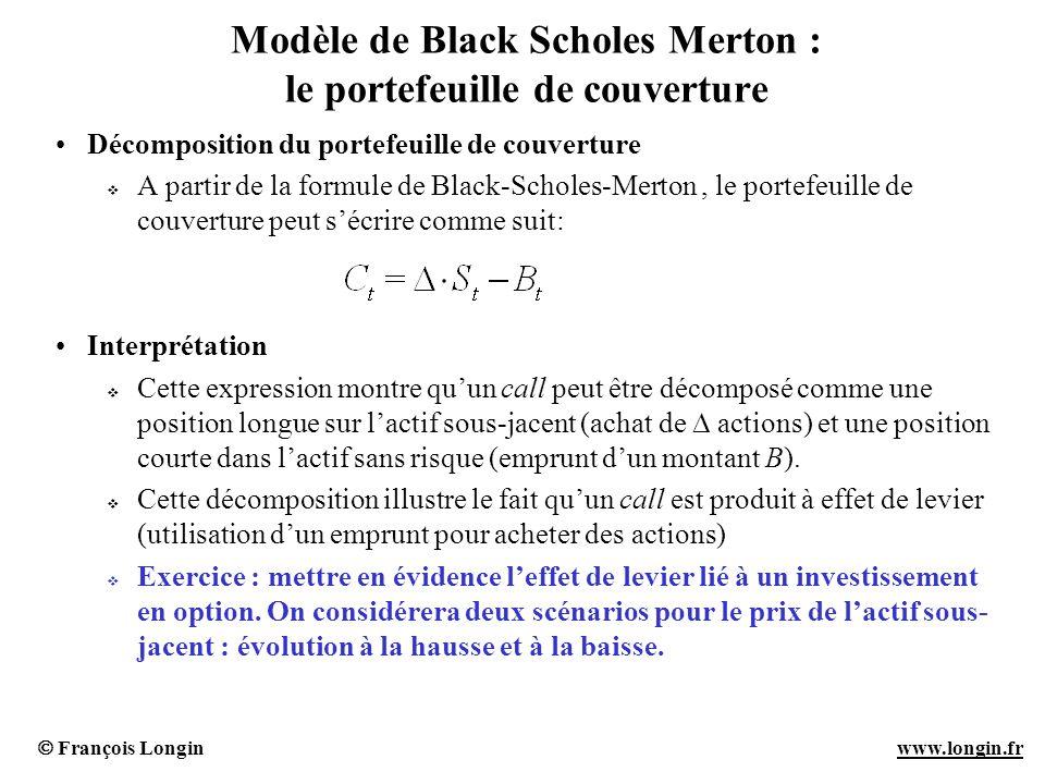 Modèle de Black Scholes Merton : le portefeuille de couverture