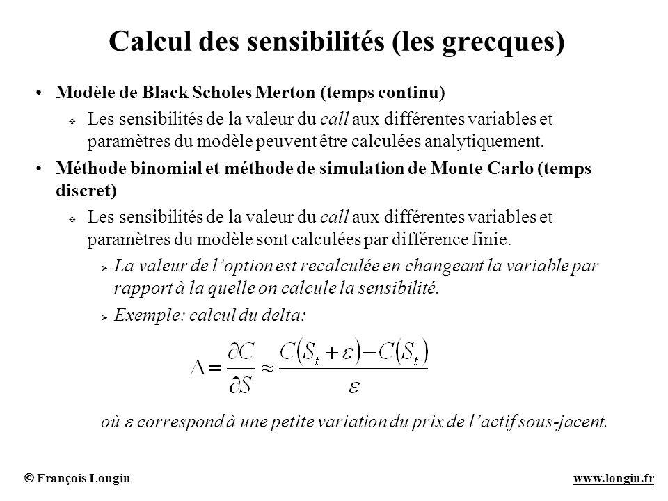 Calcul des sensibilités (les grecques)
