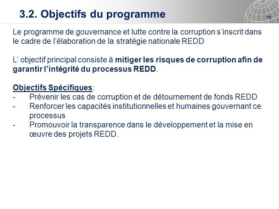 3.2. Objectifs du programme