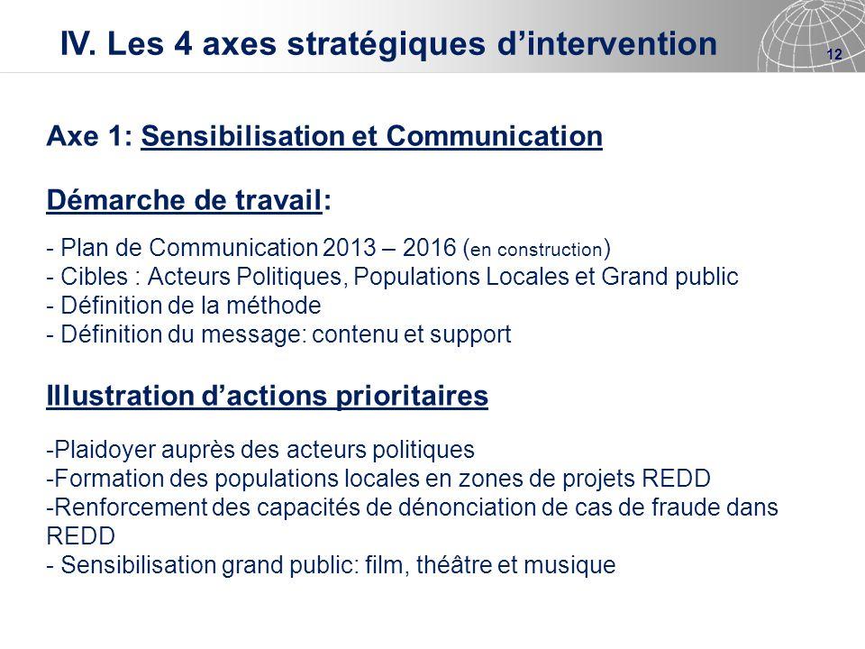 IV. Les 4 axes stratégiques d'intervention
