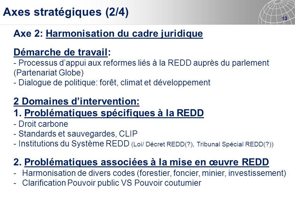 Axes stratégiques (2/4) Axe 2: Harmonisation du cadre juridique