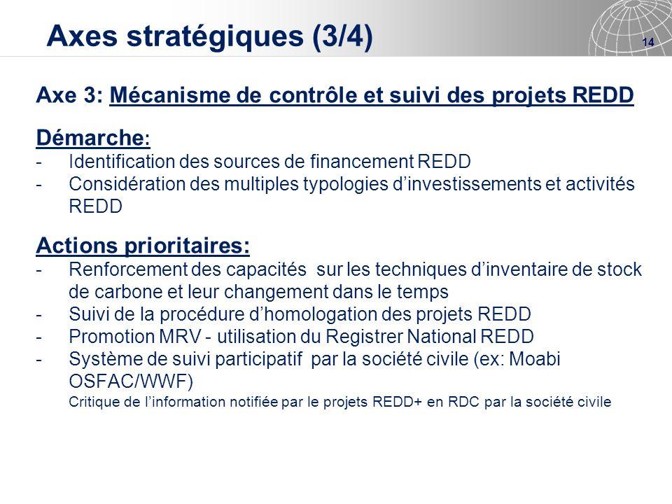 Axes stratégiques (3/4) Axe 3: Mécanisme de contrôle et suivi des projets REDD. Démarche: Identification des sources de financement REDD.