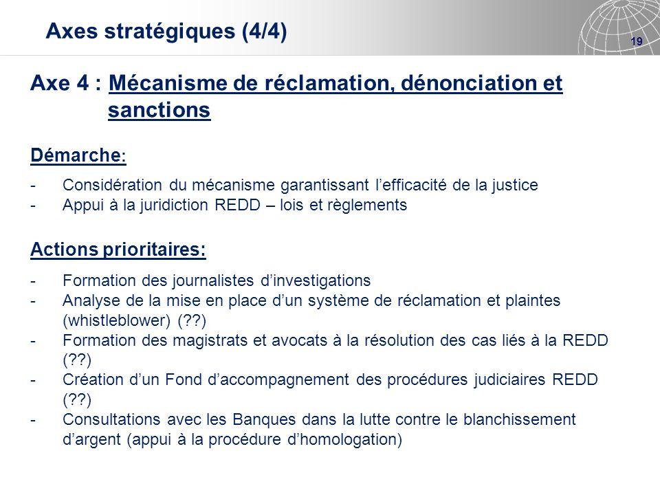 Axe 4 : Mécanisme de réclamation, dénonciation et sanctions