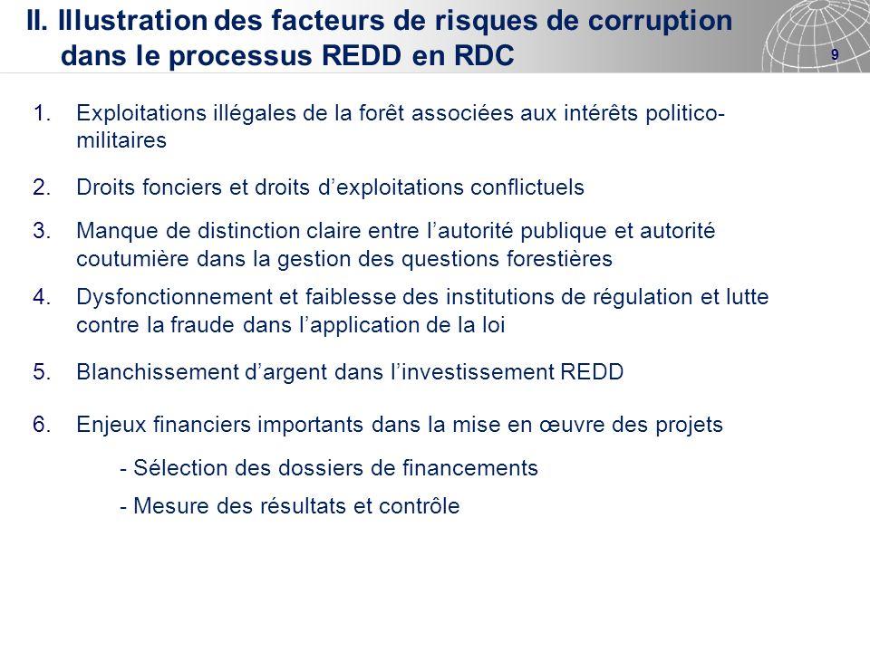 II. Illustration des facteurs de risques de corruption dans le processus REDD en RDC