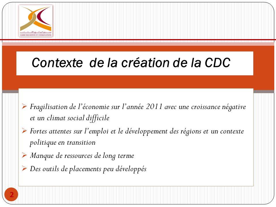 Contexte de la création de la CDC l