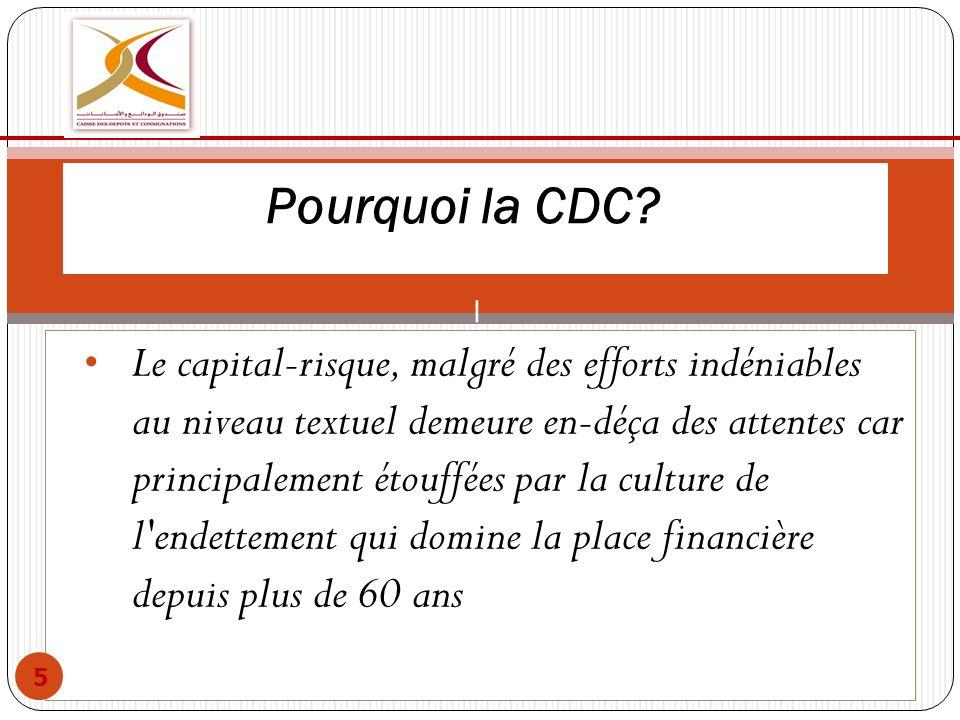 Pourquoi la CDC l