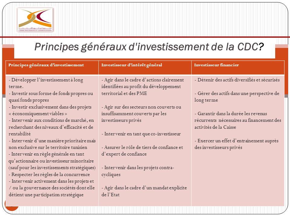 Principes généraux d investissement de la CDC l