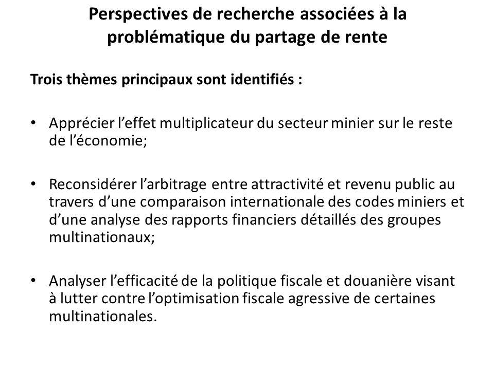 Perspectives de recherche associées à la problématique du partage de rente