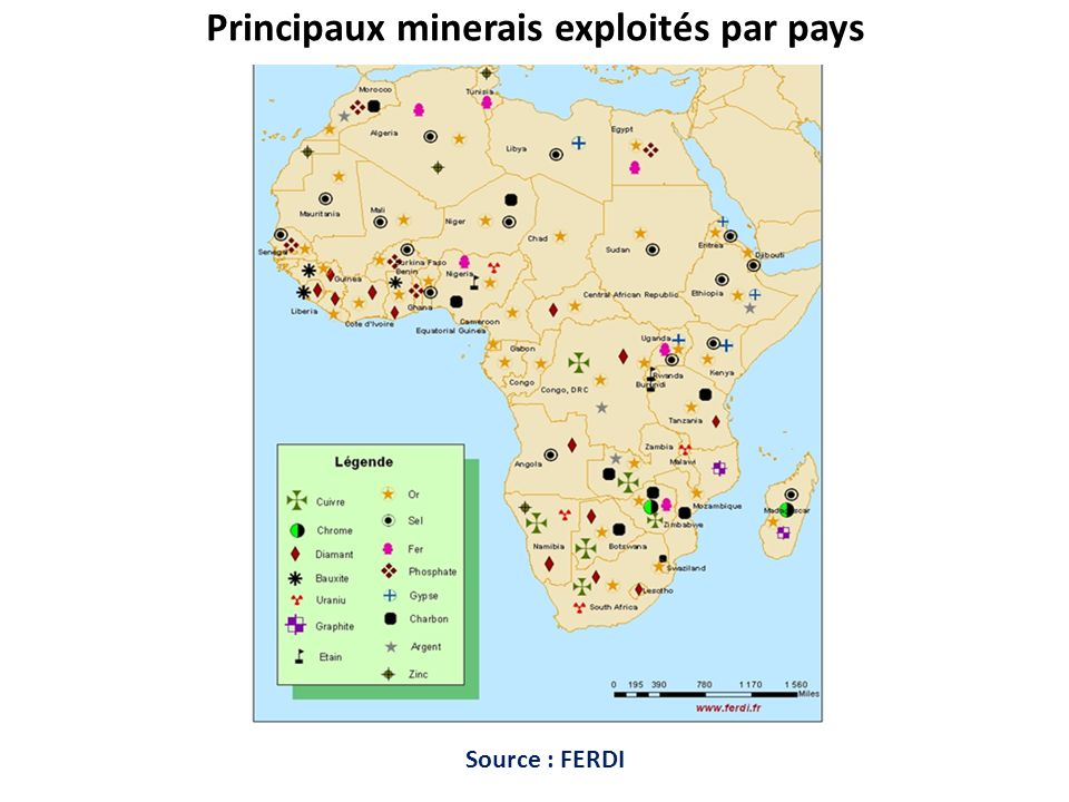 Principaux minerais exploités par pays