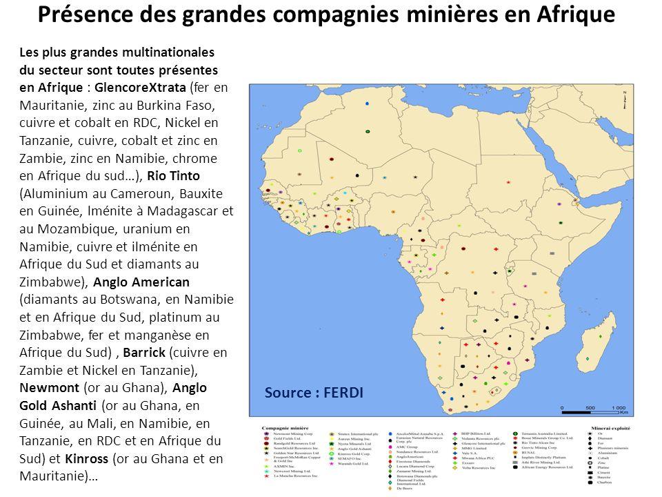 Présence des grandes compagnies minières en Afrique