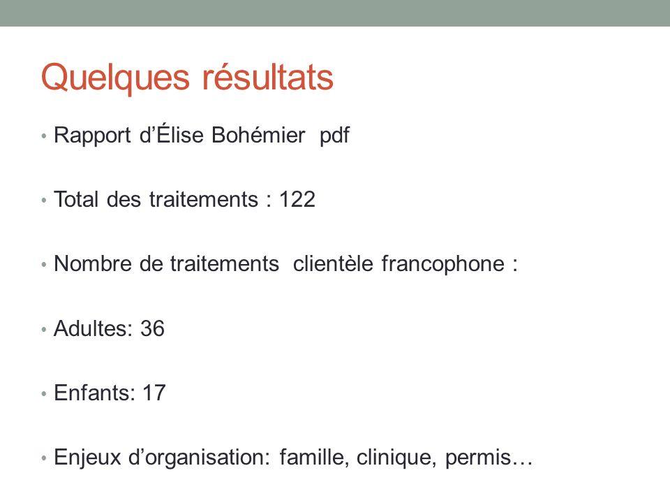 Quelques résultats Rapport d'Élise Bohémier pdf