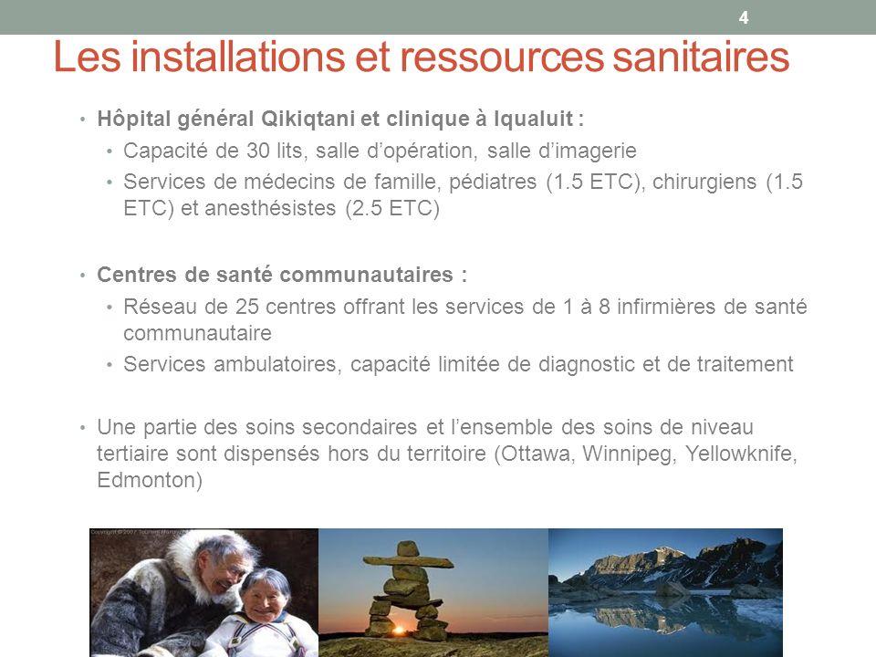 Les installations et ressources sanitaires