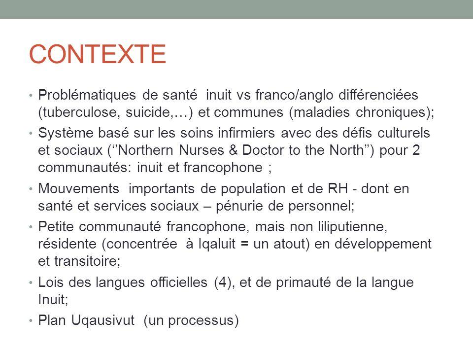 CONTEXTE Problématiques de santé inuit vs franco/anglo différenciées (tuberculose, suicide,…) et communes (maladies chroniques);
