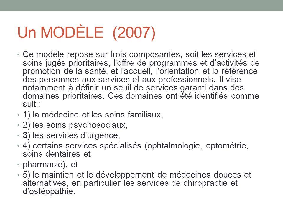 Un MODÈLE (2007)