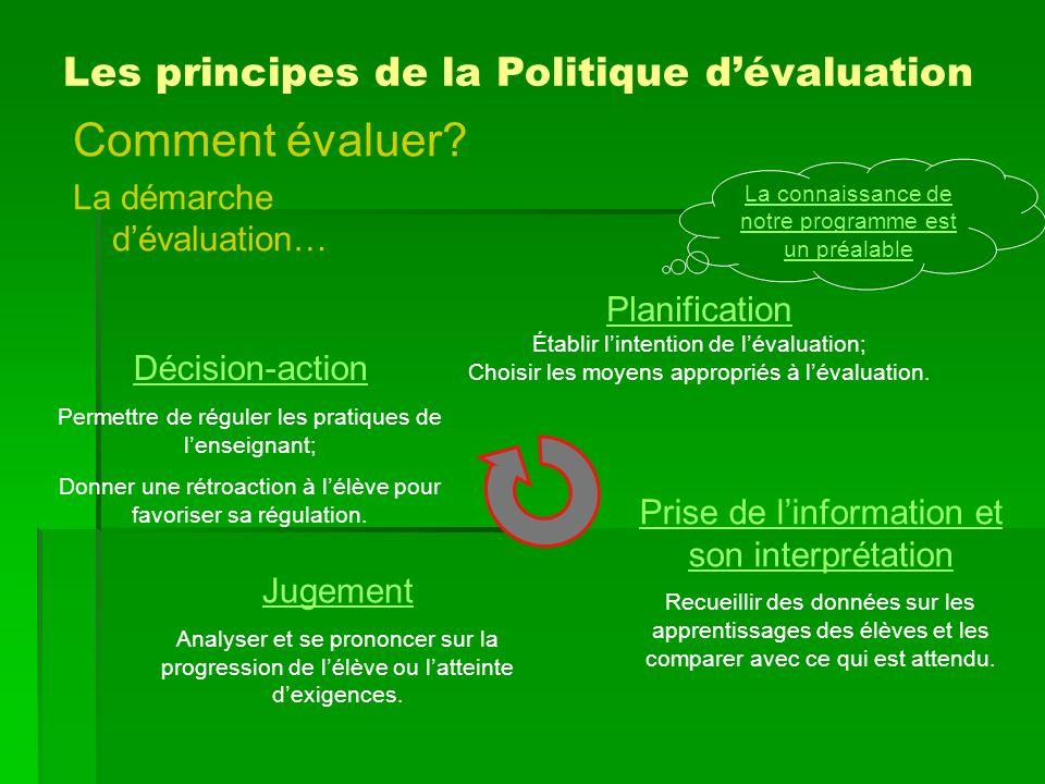 Comment évaluer Les principes de la Politique d'évaluation