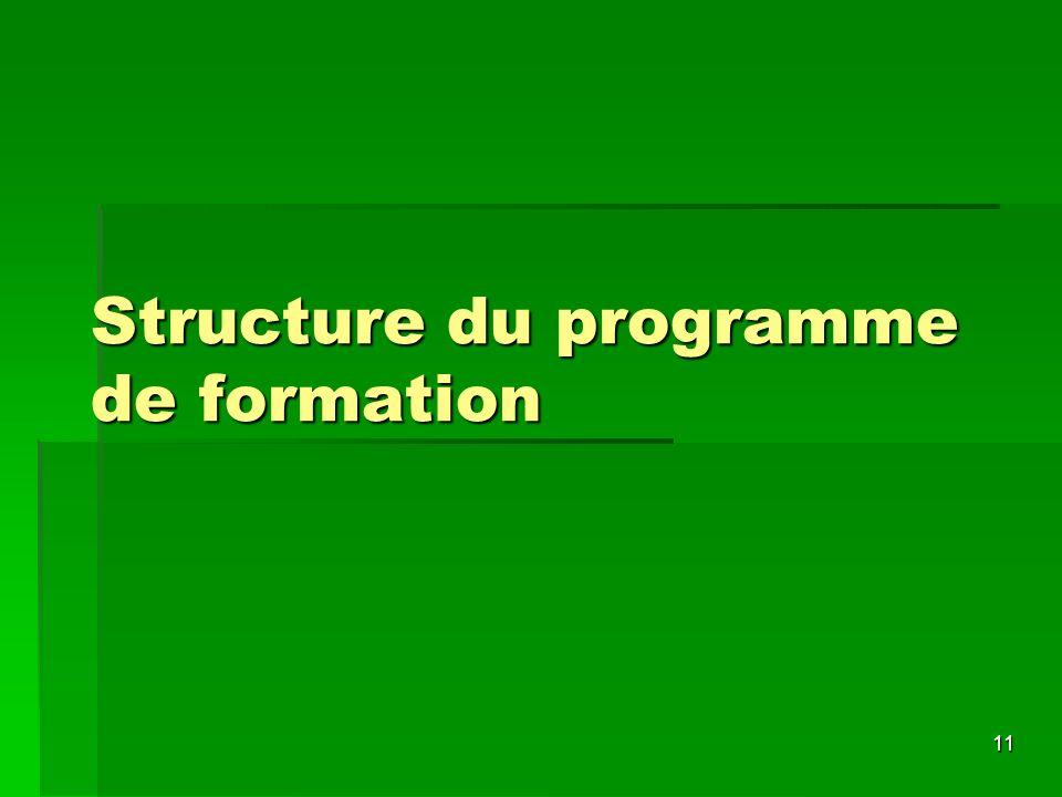 Structure du programme de formation
