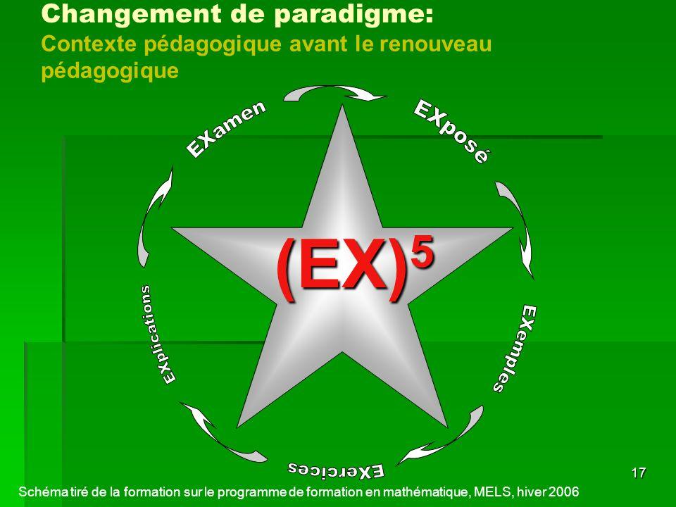 Changement de paradigme: Contexte pédagogique avant le renouveau pédagogique