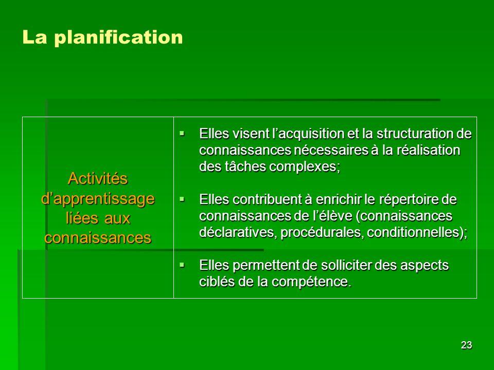 La planification Activités d'apprentissage liées aux connaissances
