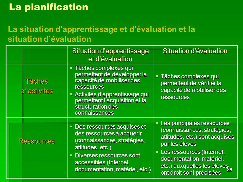La planification La situation d'apprentissage et d'évaluation et la situation d'évaluation. Situation d'apprentissage et d'évaluation.