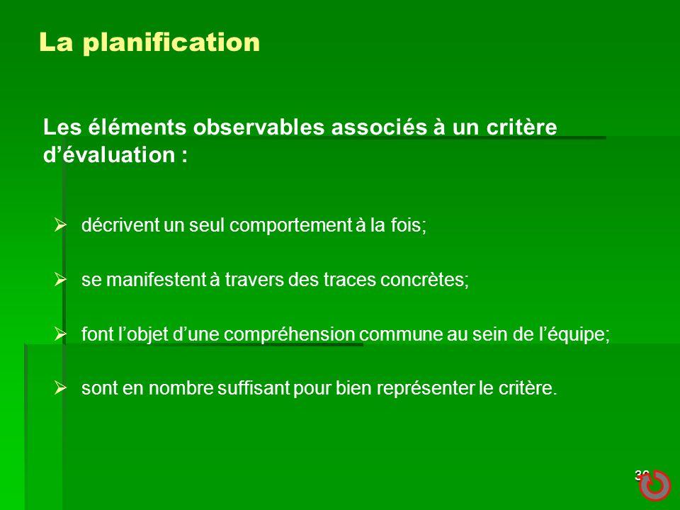 La planification Les éléments observables associés à un critère d'évaluation : décrivent un seul comportement à la fois;